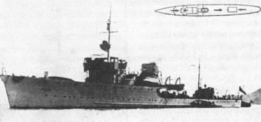 Сторожевой (пограничный) корабль «Дзержинский»