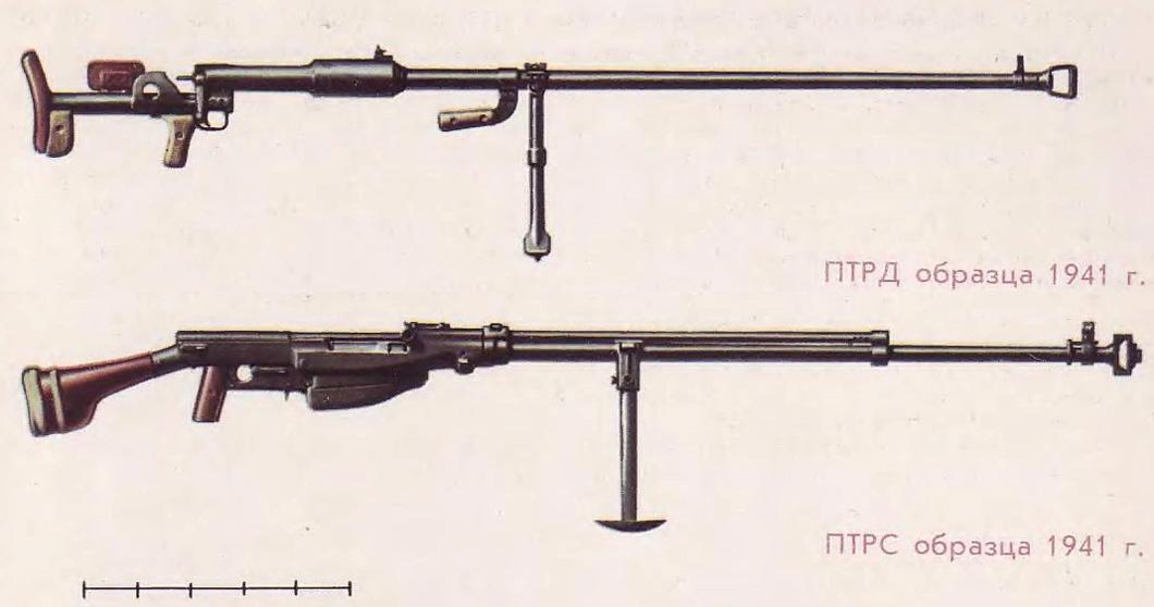 Противотанковое ружье ПТРД и ПТРС