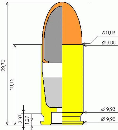 Конструкция патрона 9х19 мм Люгер