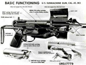Пистолет-пулемет M3. Конструкция