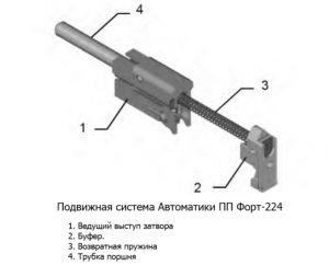 Пистолет-пулемет Форт-224. Конструкция автоматики