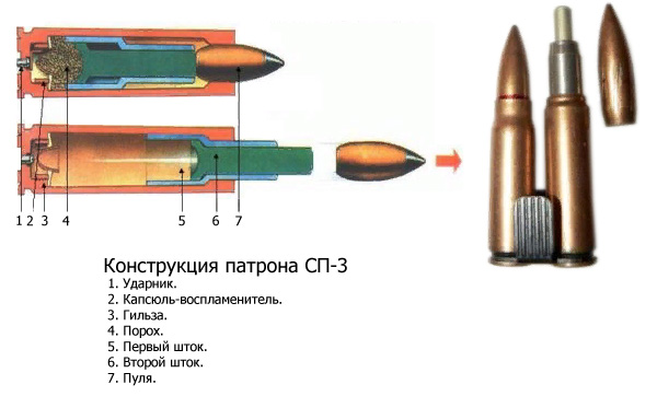 Конструкция патрона СП3