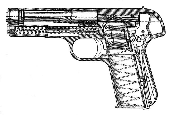 Пистолет Colt M1903 в разрезе